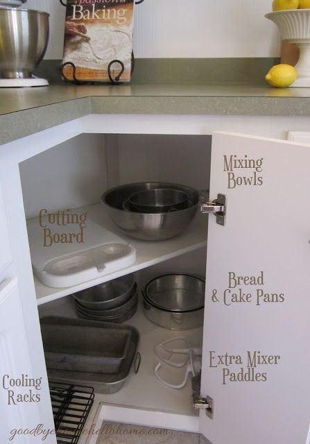 organized space of the week kitchen the baking zone a bowl full of lemons in 2019 on organizing kitchen cabinets zones id=63984
