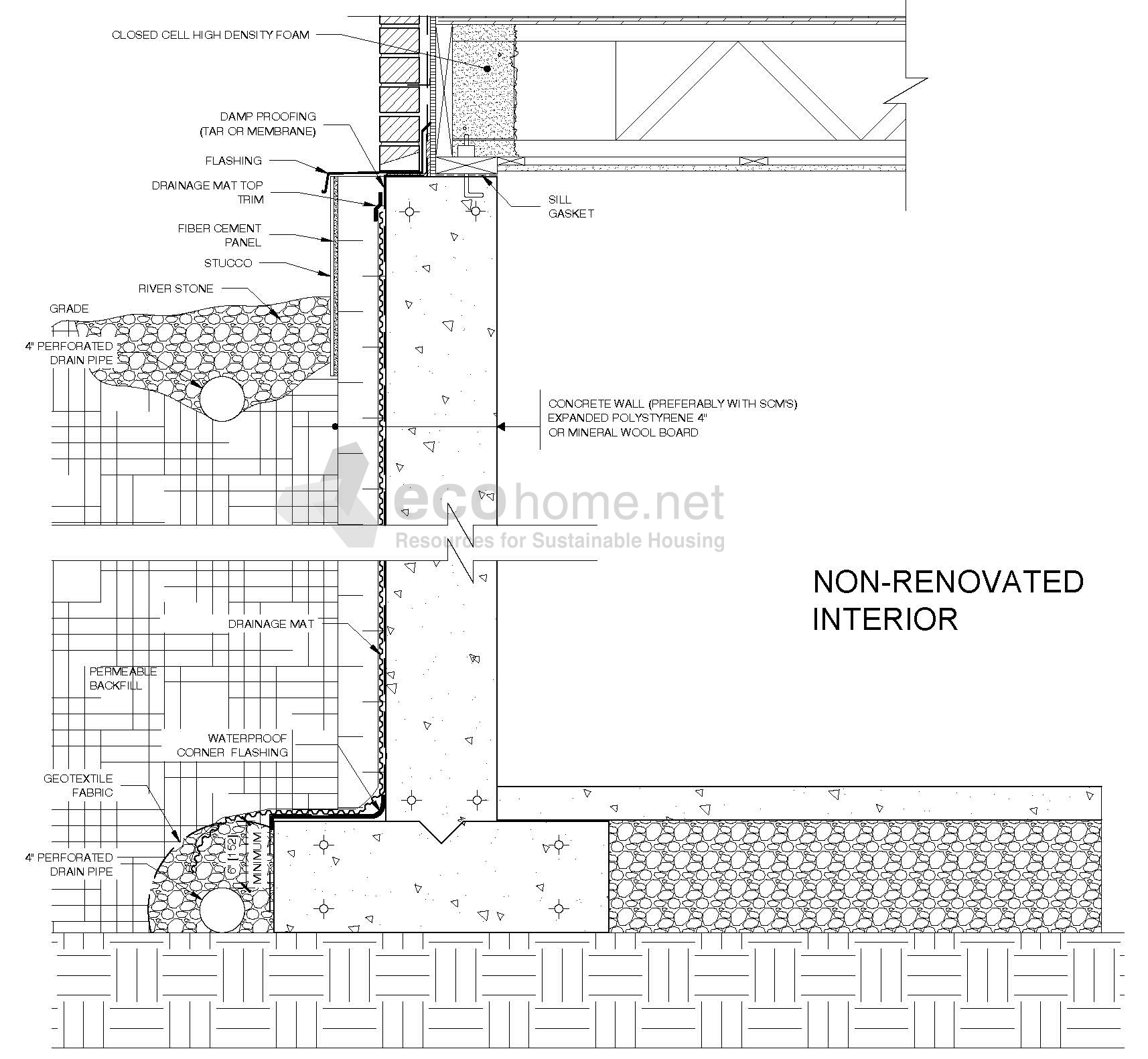 Plumbing Diagram for House, Non Renovated Interior With