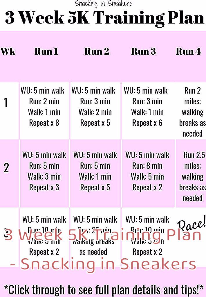 Did you just sign up for a last minute 5K?  Not to worry!  Use this 3 week 5K training plan to get y...