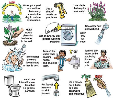 Try to do one thing each day that will result in saving water. Don't worry if the savings are minimal. Every drop counts. You can make a difference.