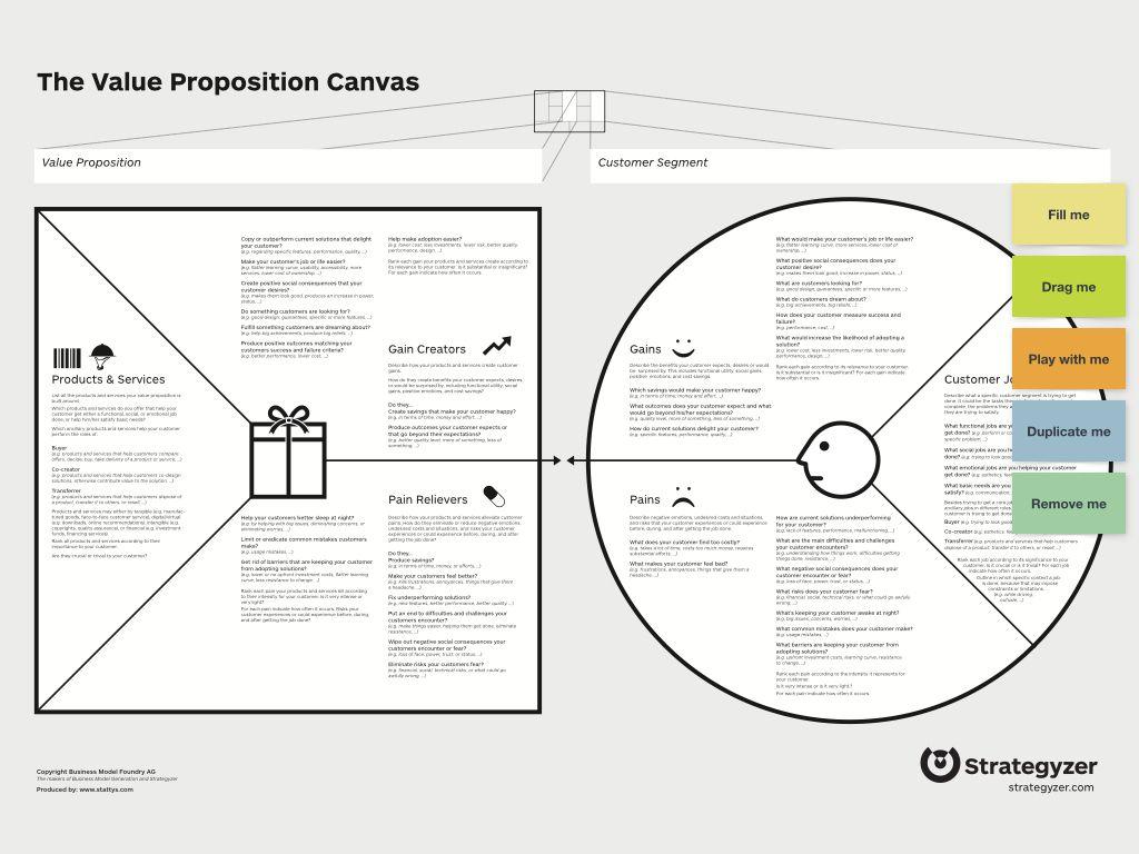 17 Best images about Value Proposition Canvas on Pinterest | A ...