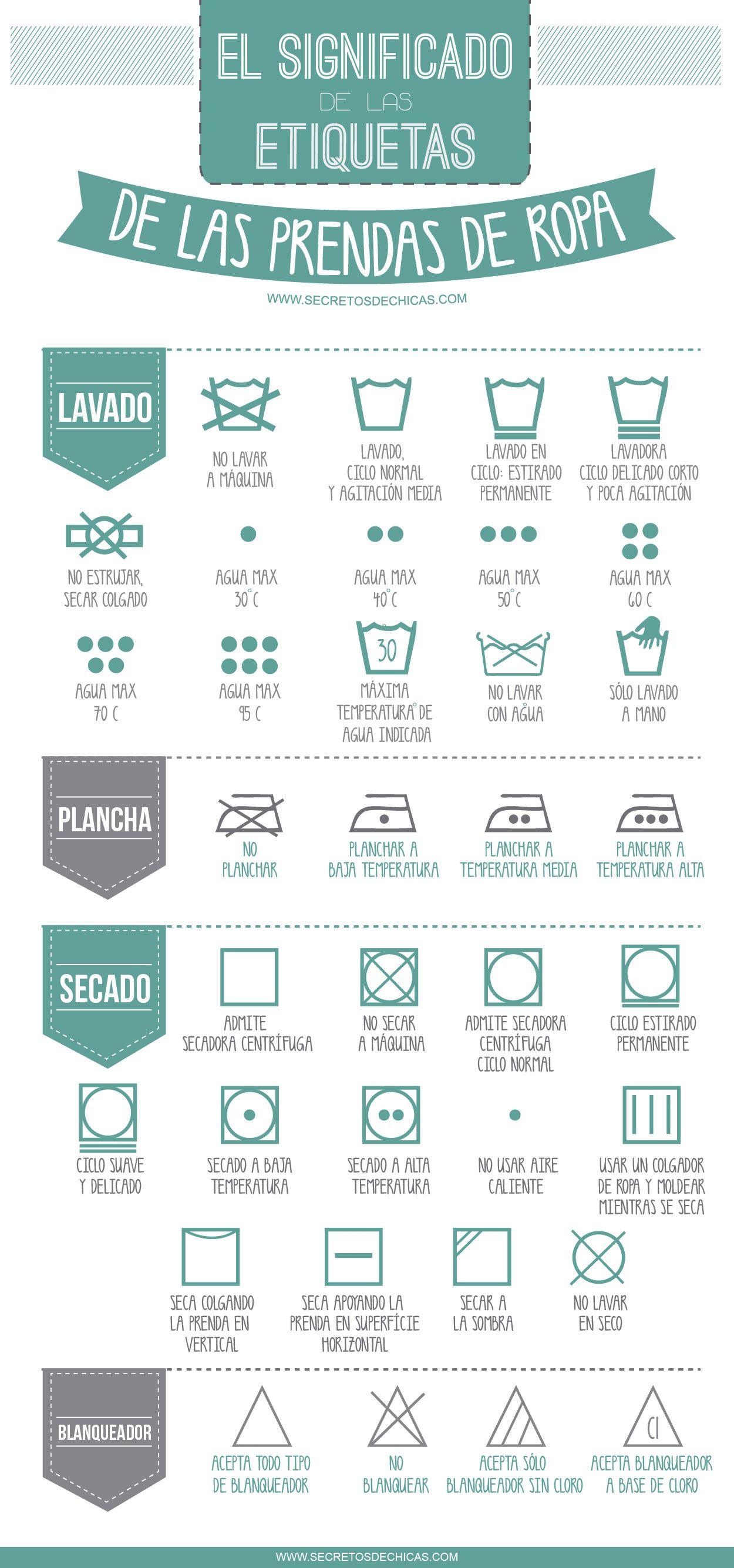 El significado de las etiquetas de las prendas | Moda | Pinterest ...