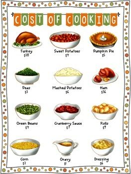 Thanksgiving Math Activities | Print and Digital for Distance Learning