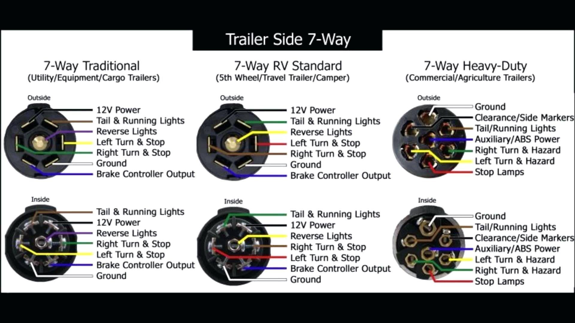 Cargo Trailer Wiring Diagram 7 Wire Plug 5 Pin 6 Way