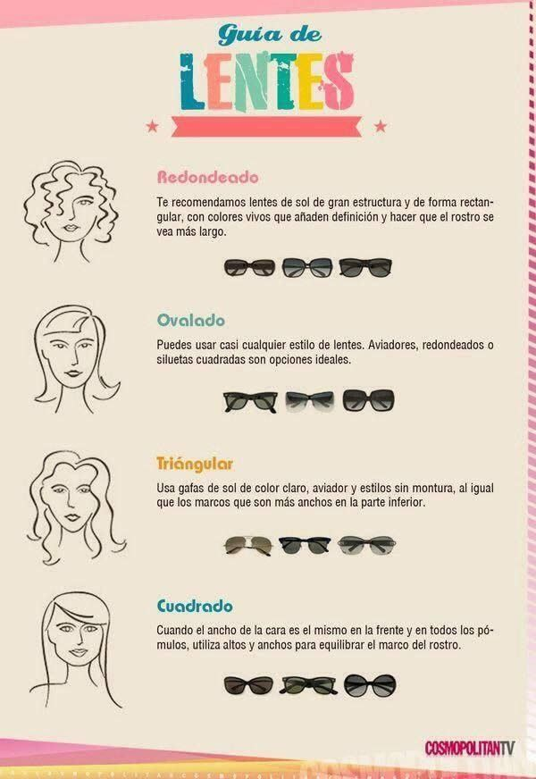 Infografía Guía cómo elegir una gafas o lentes de sol según la forma ...