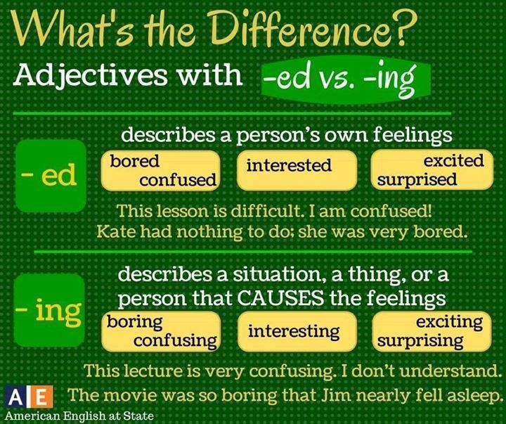 Ed And Ing Adjectives Learn English English Adjectives
