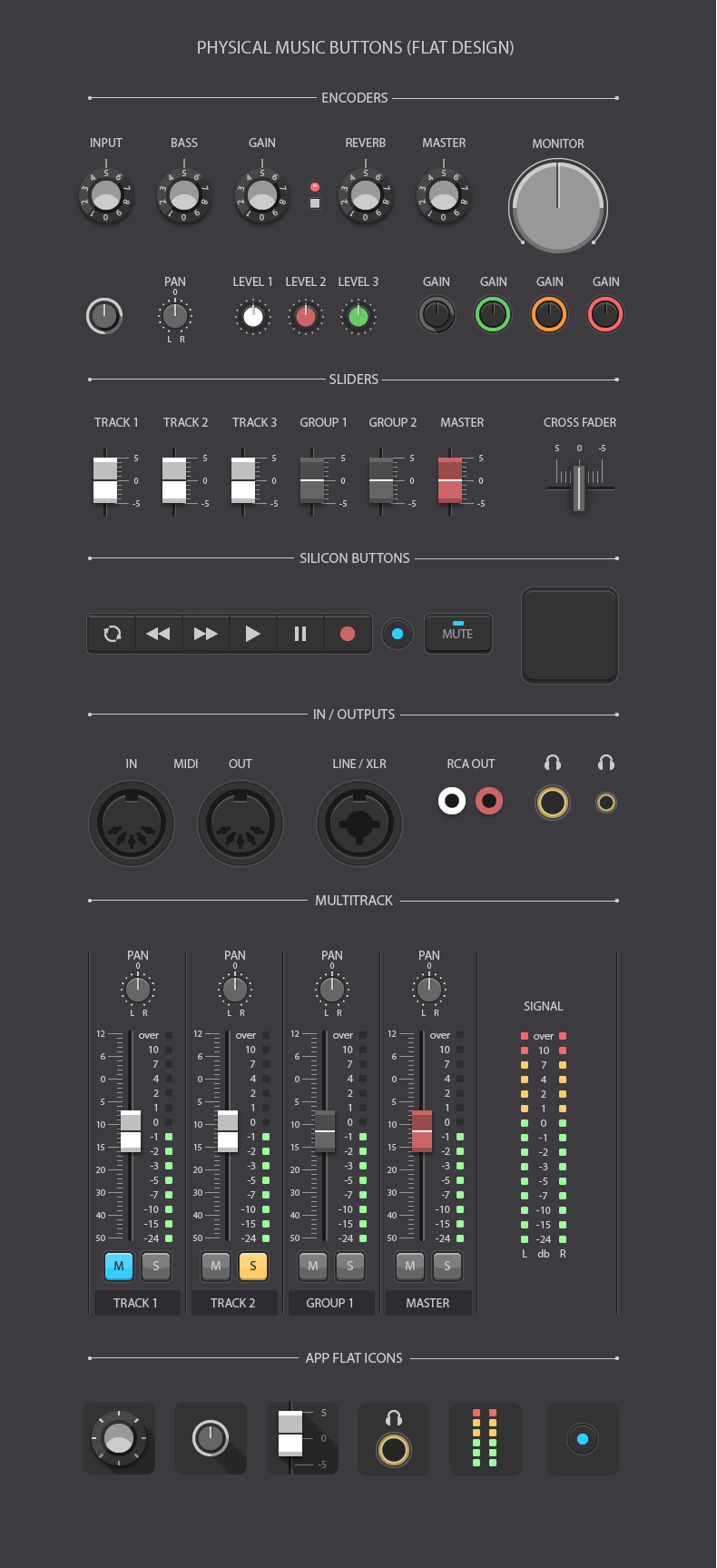 music musique flat icons icon physical button buttons