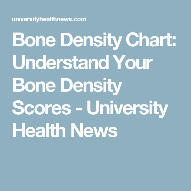 Bone Density Chart Understand Your Scores University Health News