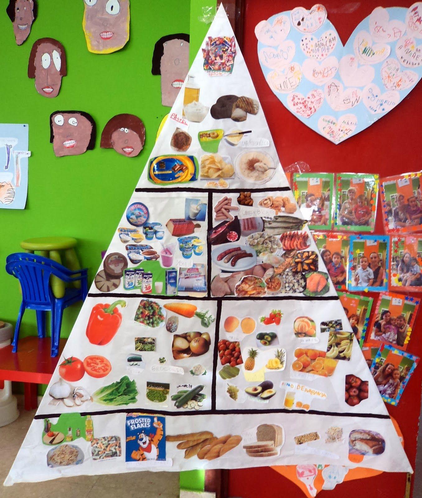 Construimos La Pir Mide De Los Alimentos Kinder