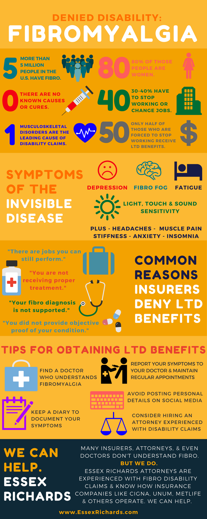 Disability Benefits for Fibromyalgia tips for obtaining