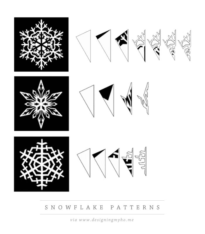 Diy Easy Paper Cut Snowflake  Paper Snowflakes Tutorials And Craft