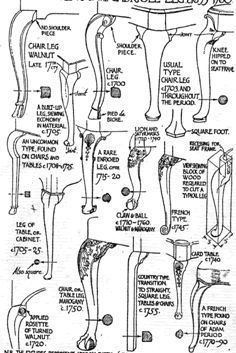 furniture period styles pictures | Development and Styles of Cabriole Leg