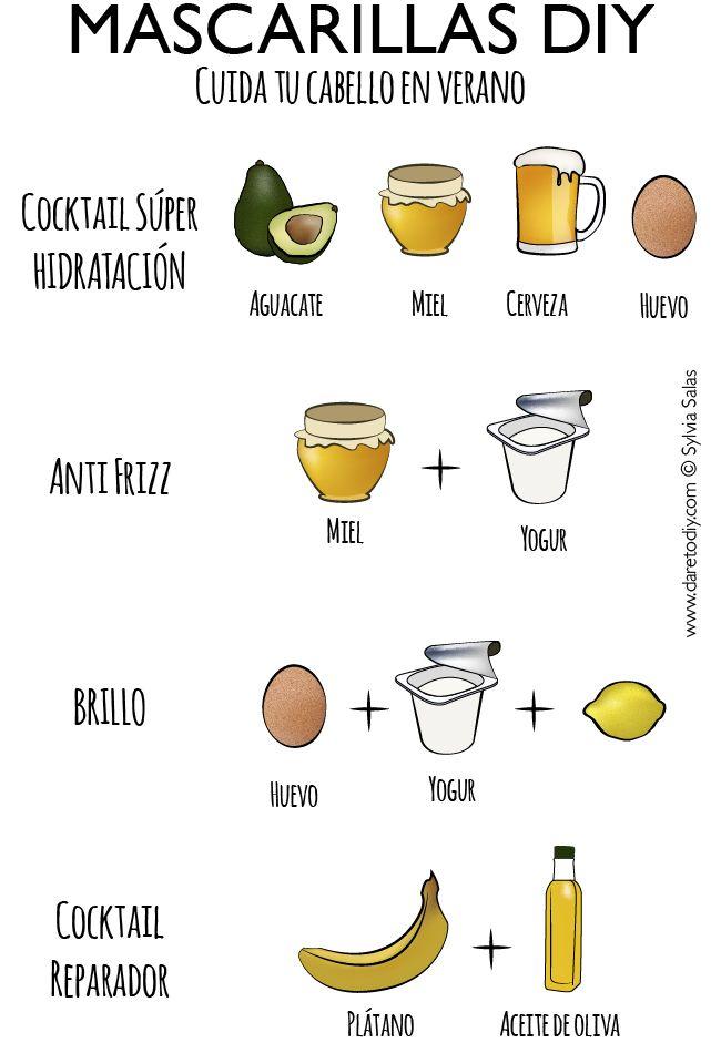 Como cuidar tu cabello recetas caseras