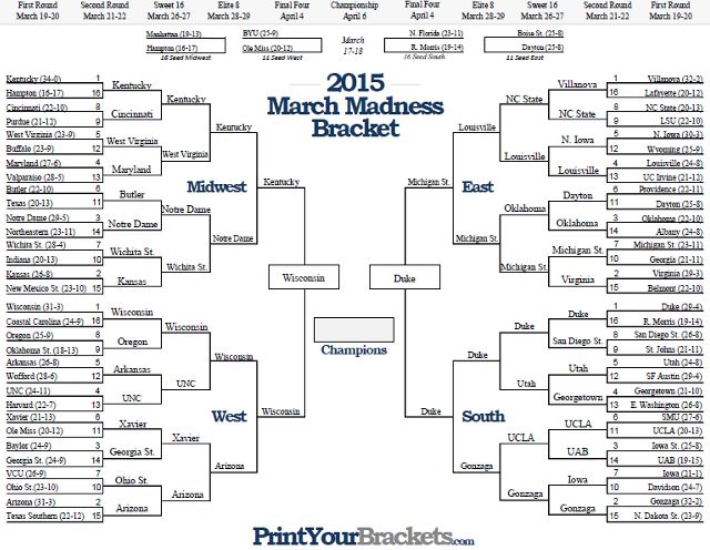 In March Madness People Fill Out Brackets And Who Ever Gets The