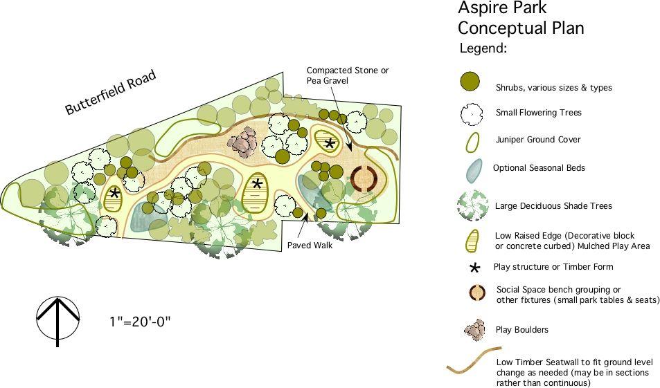 preliminary proposal for a children friendly neighborhood park