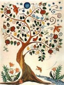 Tree of Life without Hebrew, Framed - 0