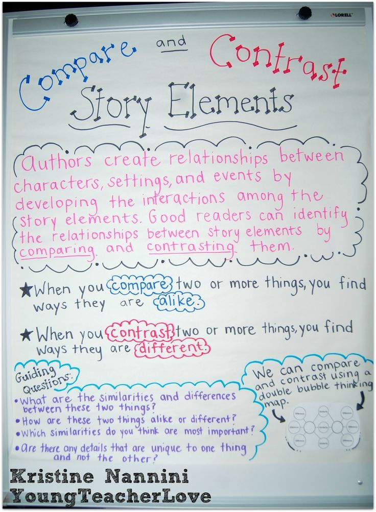 a huge blog post on comparing and contrasting two or more  compare and contrast two or more characters in a story bies included young teacher love by kristine nannini