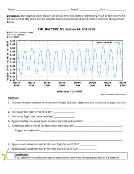 picture relating to Earth Science Printable Worksheets identified as Worksheet: Tide Info Investigation Product 9: Astronomy