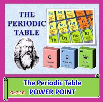 Periodic table powerpoint editable periodic table alkali periodic table powerpoint editable urtaz Images