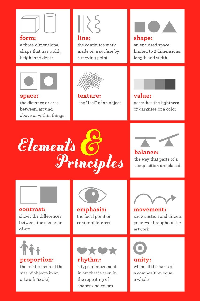 Poster design principles - Elements And Principles Visual Of The Elements With Simple Visual Representations In A Poster