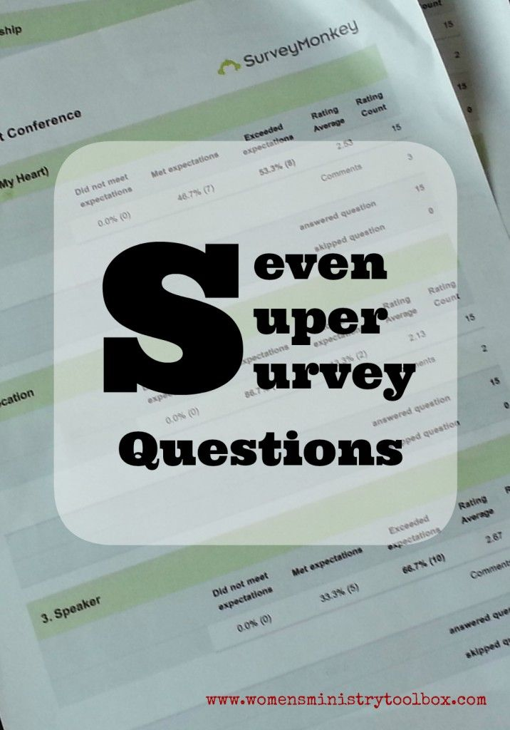 Seven Super Survey Questions  Survey Questions Ministry Ideas