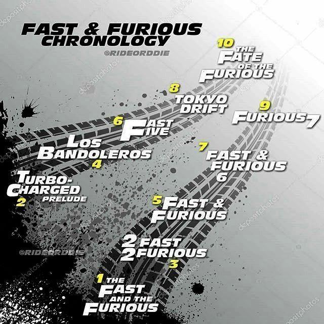 ; F8 arrive la semaine prochaine donc j'ai fait cette chronologie ..... et furieux ; F8 arrive la s