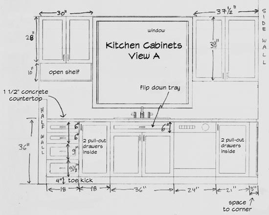 Kitchen cabinet sizes chart the standard height of many for Kitchen island cabinet plans