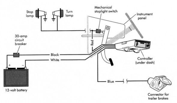 Wiring Diagram For Electric Brake Controller di 2020