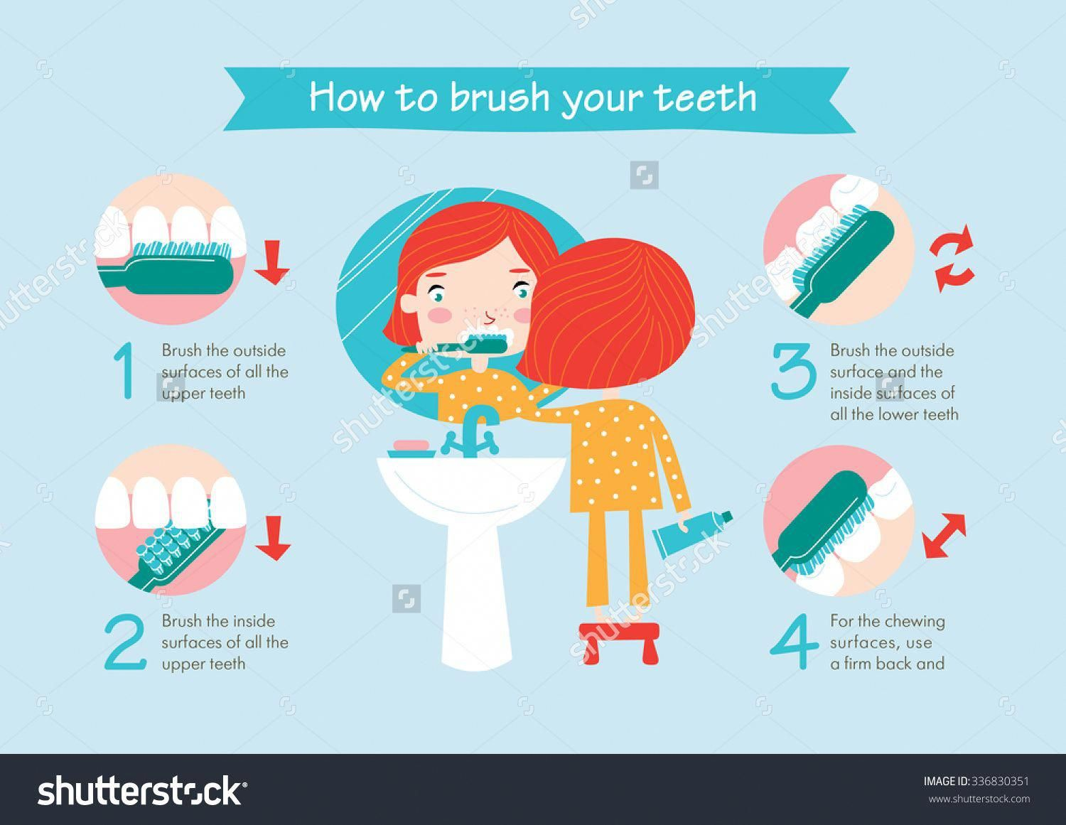 Instructions on how to brush your teeth for kids. Easy