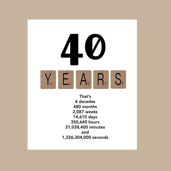 40th Birthday Card Milestone Birthday Card by DaizyBlueDesigns – Humorous 40th Birthday Cards