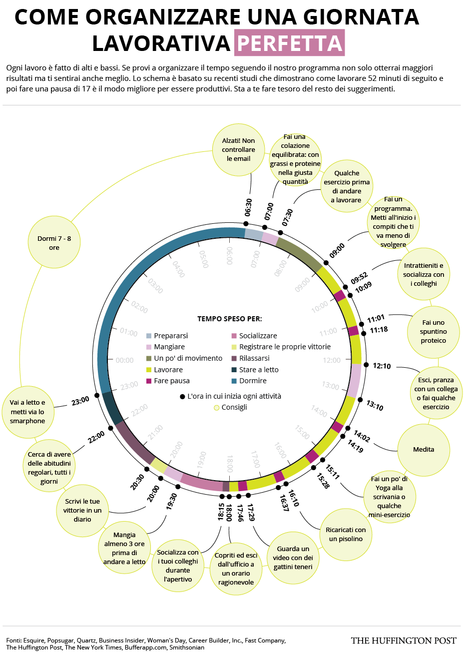 Come organizzare una perfetta giornata lavorativa infografica come organizzare una perfetta giornata lavorativa infografica fandeluxe Images