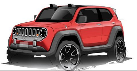 How Much Is Car Insurance For A Jeep Renegade