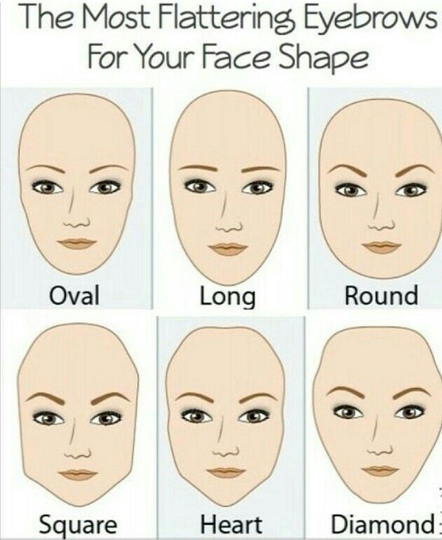 Eyebrow Shaping Beauty Tips The Most Flattering Eyebrows For