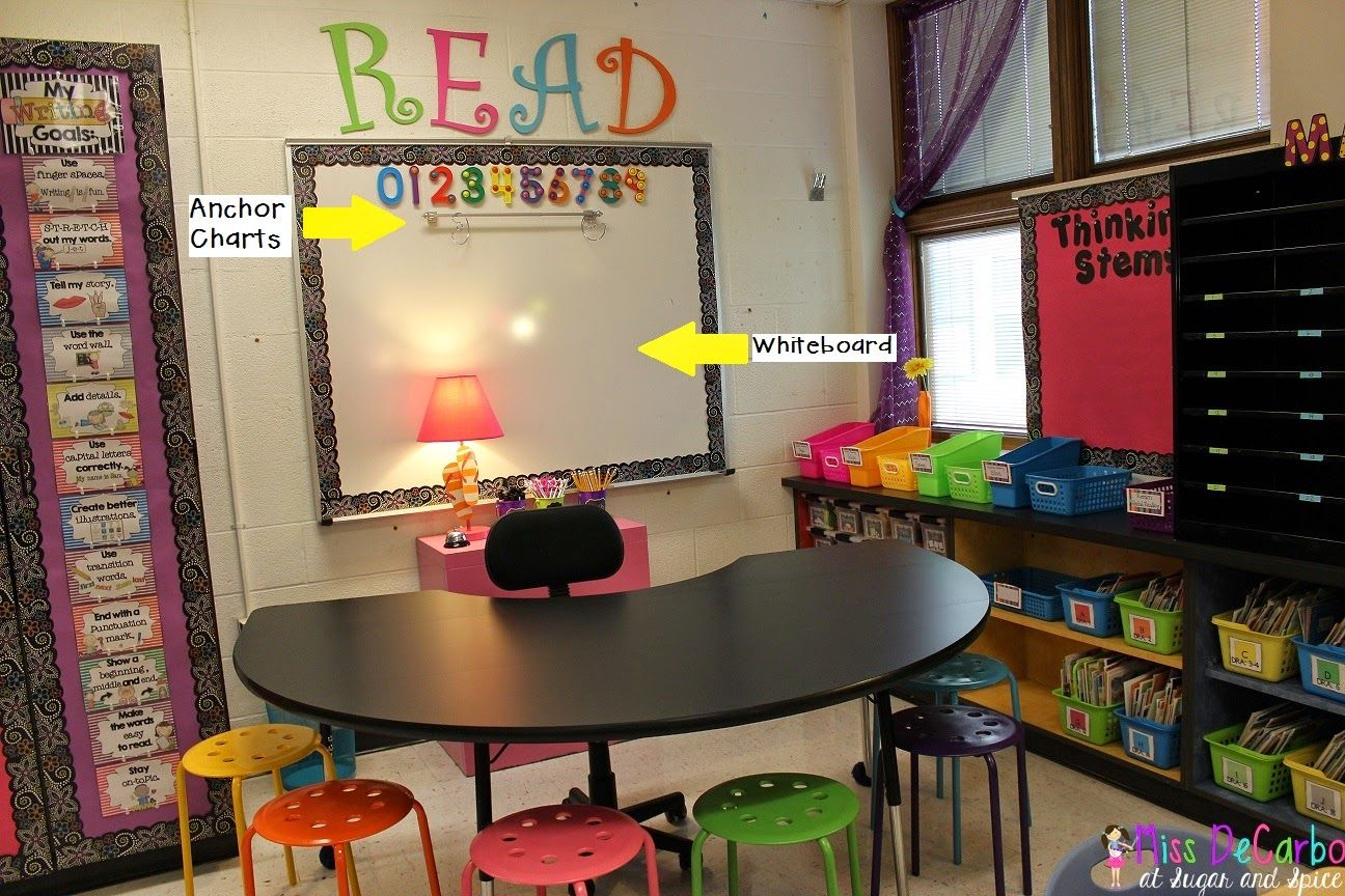 Miss Decarbo Tips For Small Group Organization Bright