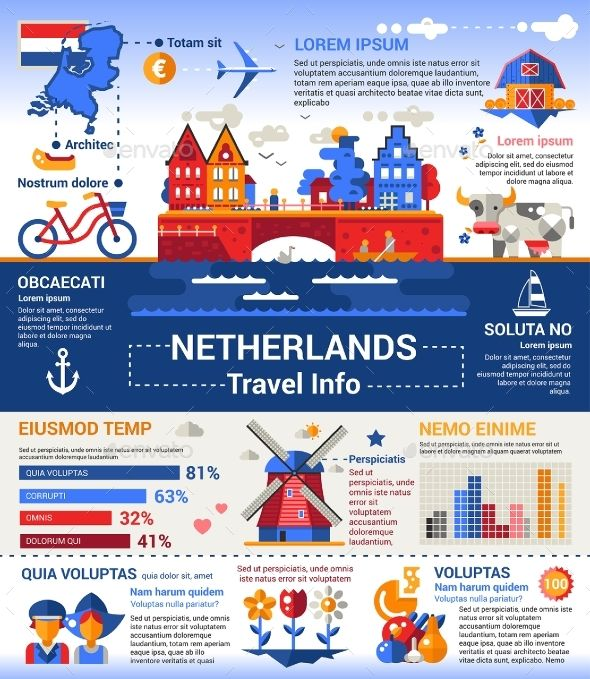 Netherlands Travel Info  Poster Brochure Cover  Flat Design