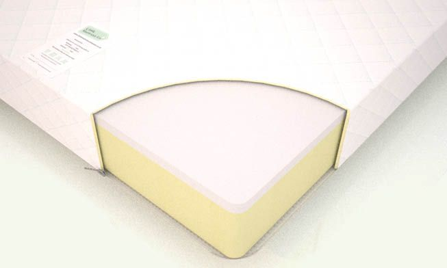 Memory Foam Warehouse Double JustKids Memory Foam Mattress Our Double JustKids Memory Foam Mattress features a top layer of memory foam offering additional comfort for your sleeping child. This sits upon a highly supportive and durable foam base. This 15cm de http://www.MightGet.com/january-2017-12/memory-foam-warehouse-double-justkids-memory-foam-mattress.asp