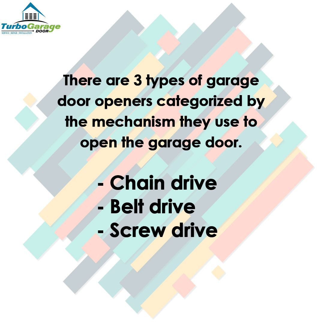 There Are 3 Types Of Garage Door Openers Categorized By The Mechanism They Use To Open The Garage Door Chain Driv Garage Doors Belt Drive Garage Door Opener