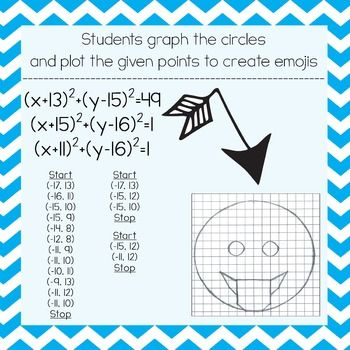 Equations Of Circles Activity Equations Circle Activities