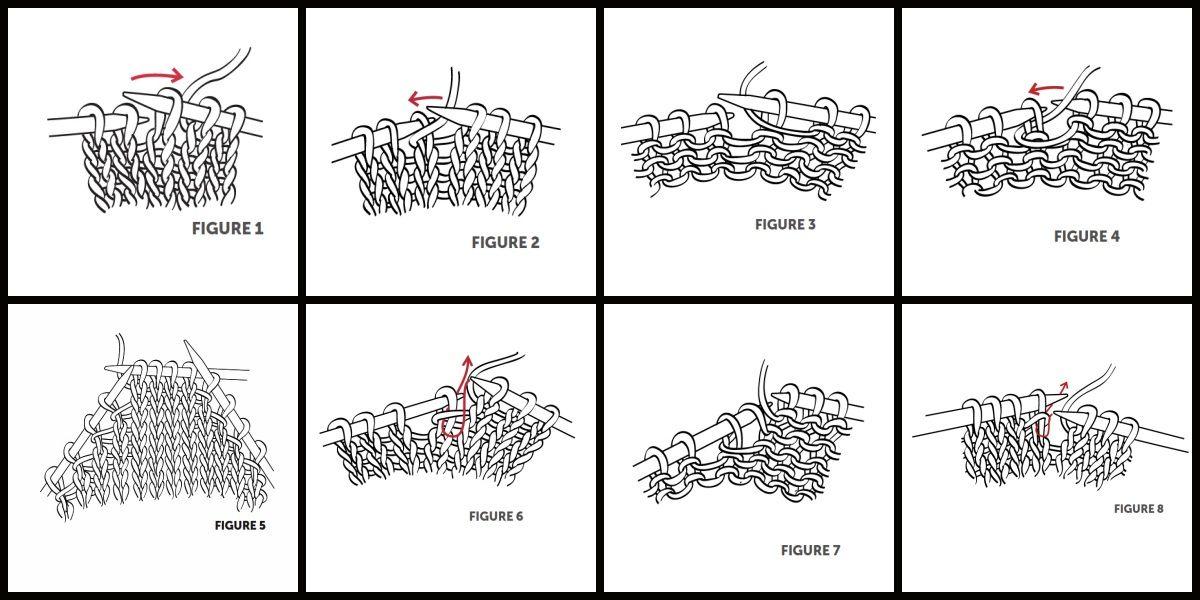 Socktoberfest 4 Ways To Cast On Toe Up Socks Knitting Techniques Knitting Knitting Socks