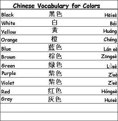 Chinese words for colors hc ting trung pinterest chinese chinese words for colors m4hsunfo