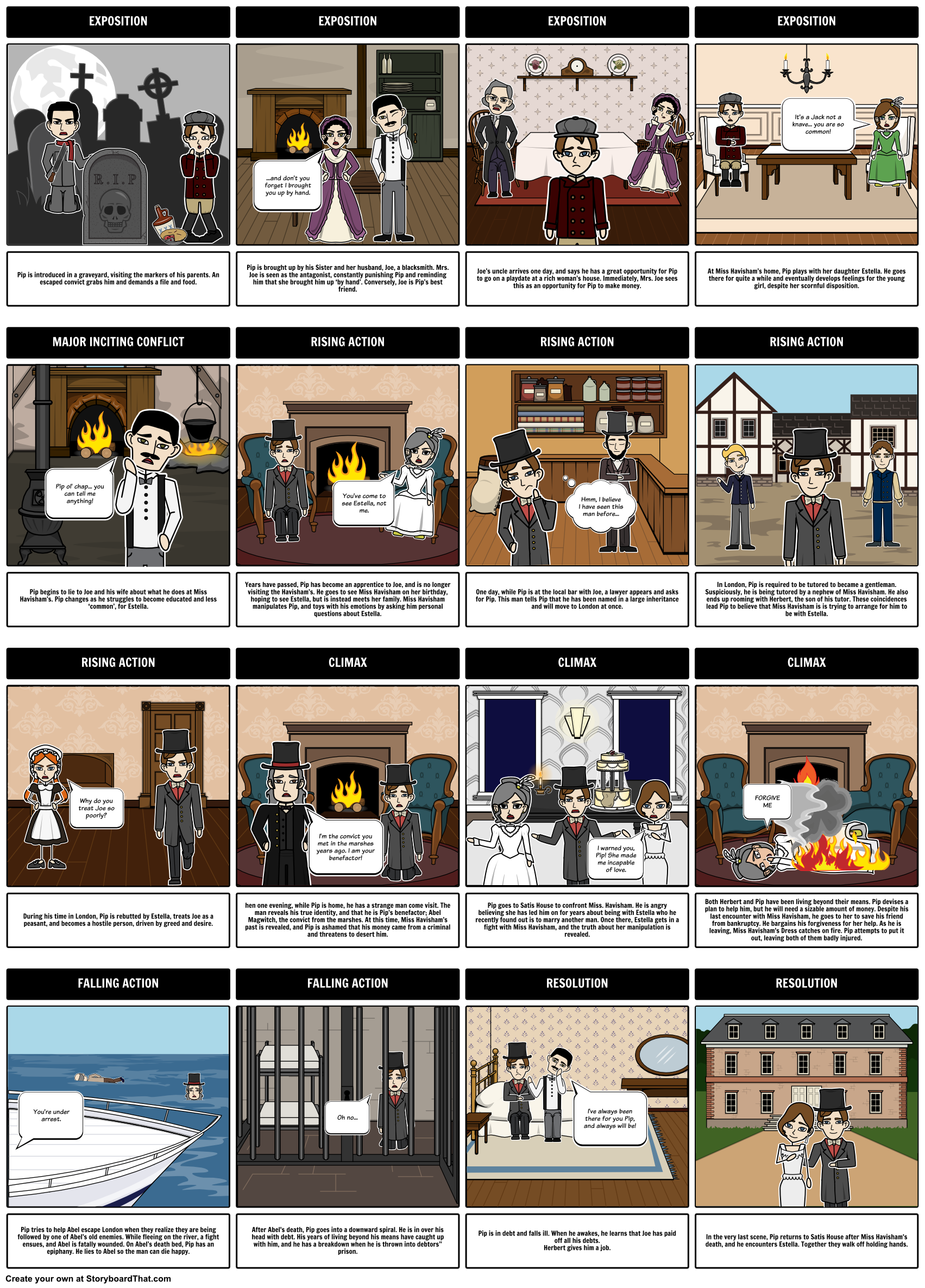 our great expectations plot diagram made using storyboard that our great expectations plot diagram made using storyboard that