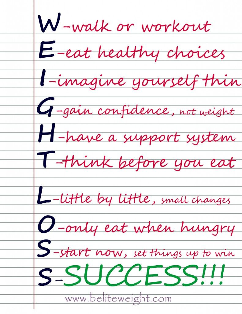 Encouraging Weight Loss Quotes The Abc's Of Weight Loss  Weight Loss Motivation And Weight Loss