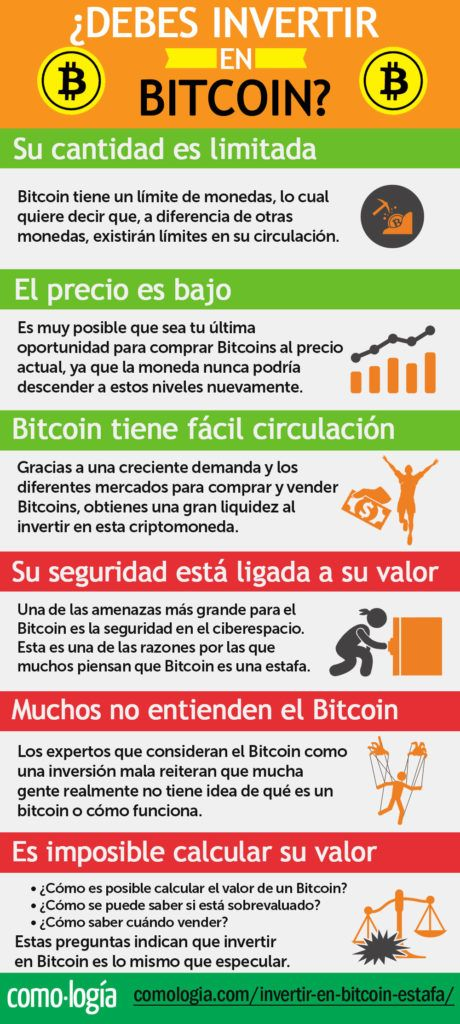 Cómo invertir en la escapatoria de bitcoin