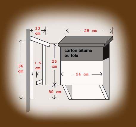 fabriquer une cabane a chauve souris. Black Bedroom Furniture Sets. Home Design Ideas