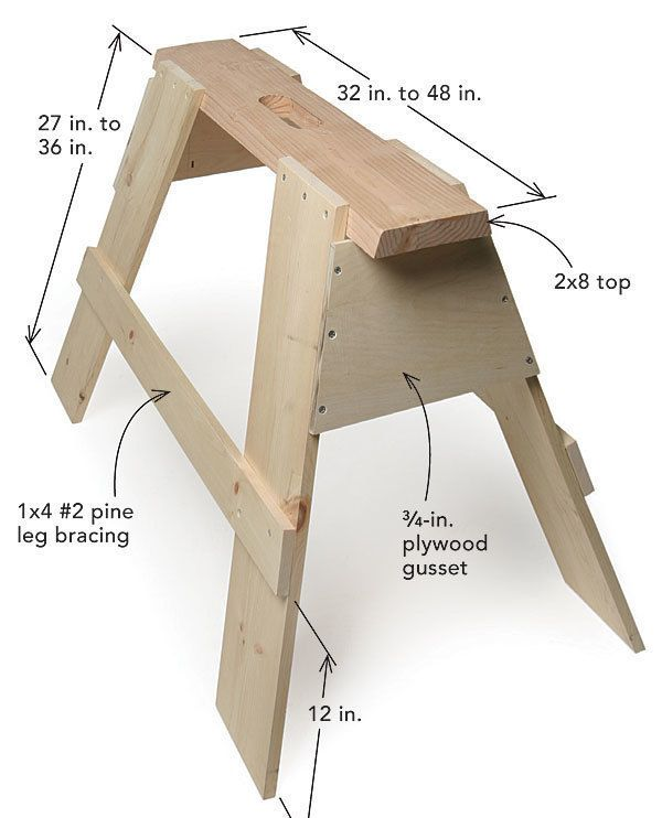 Sawhorses are a staple of virtually every job site and are called - associate editor job description