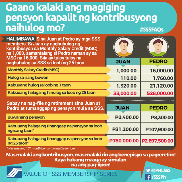 How Much Sss Pension Will You Receive Based On Your Current Contribution News Pensions Retirement Pension Contribution