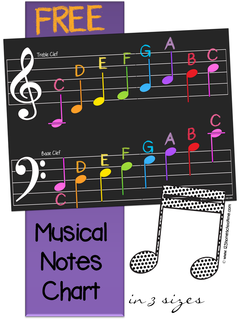 Free Musical Notes Chart Perfect For Teaching Kid Music Theory