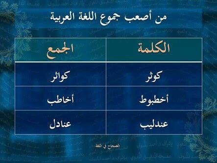 من اصعب جموع اللغة العربية Teach Arabic Arabic Language Learn Arabic Language