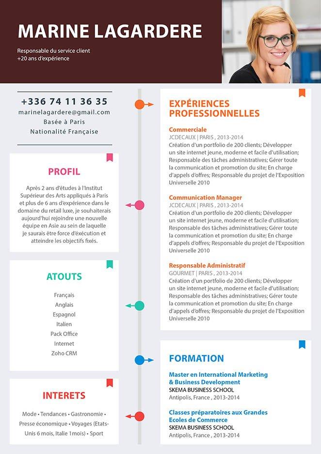 modèle CV moderne - Recherche Google   Modèle cv, Cv ...