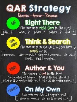 QAR Strategy Classroom Poster | Anchor charts, Literacy ...